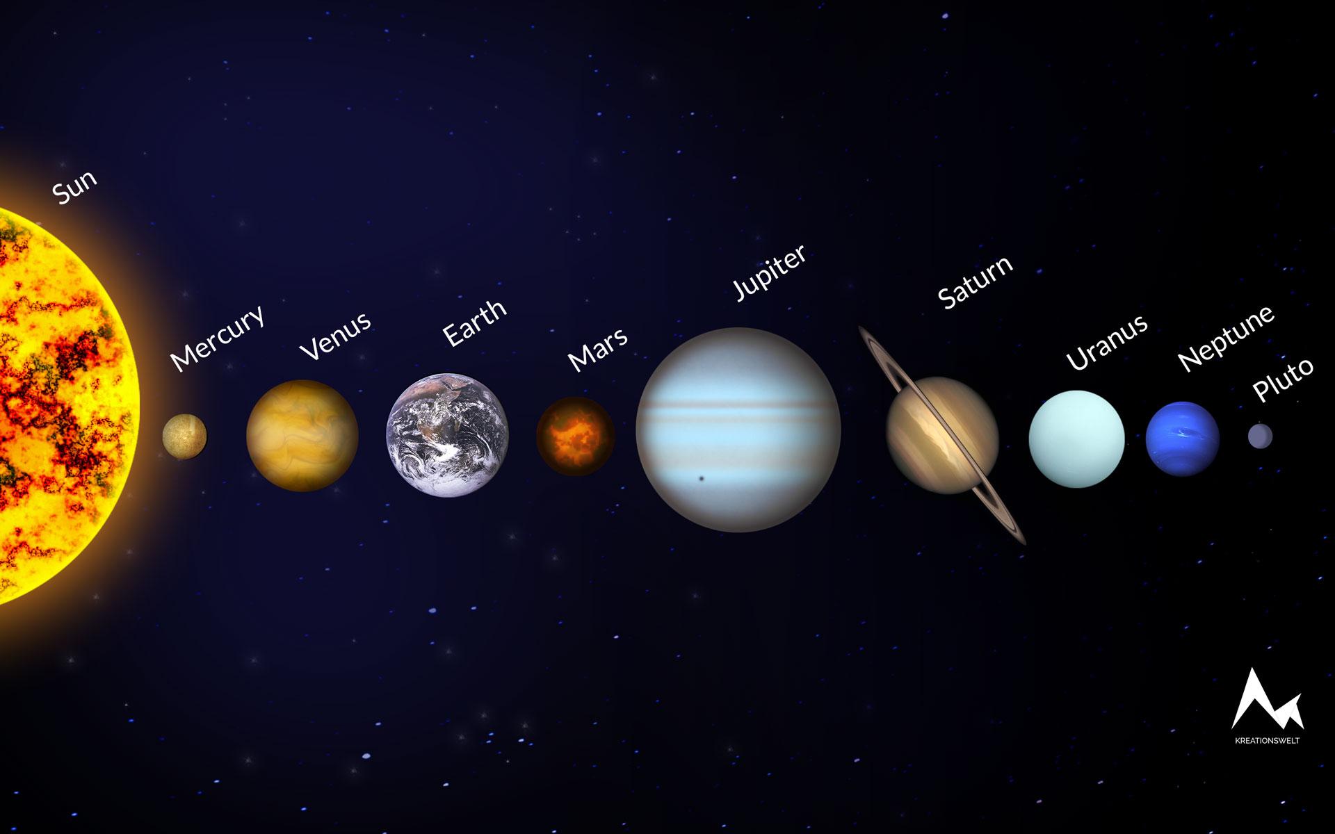 Solar-universe - kreationswelt